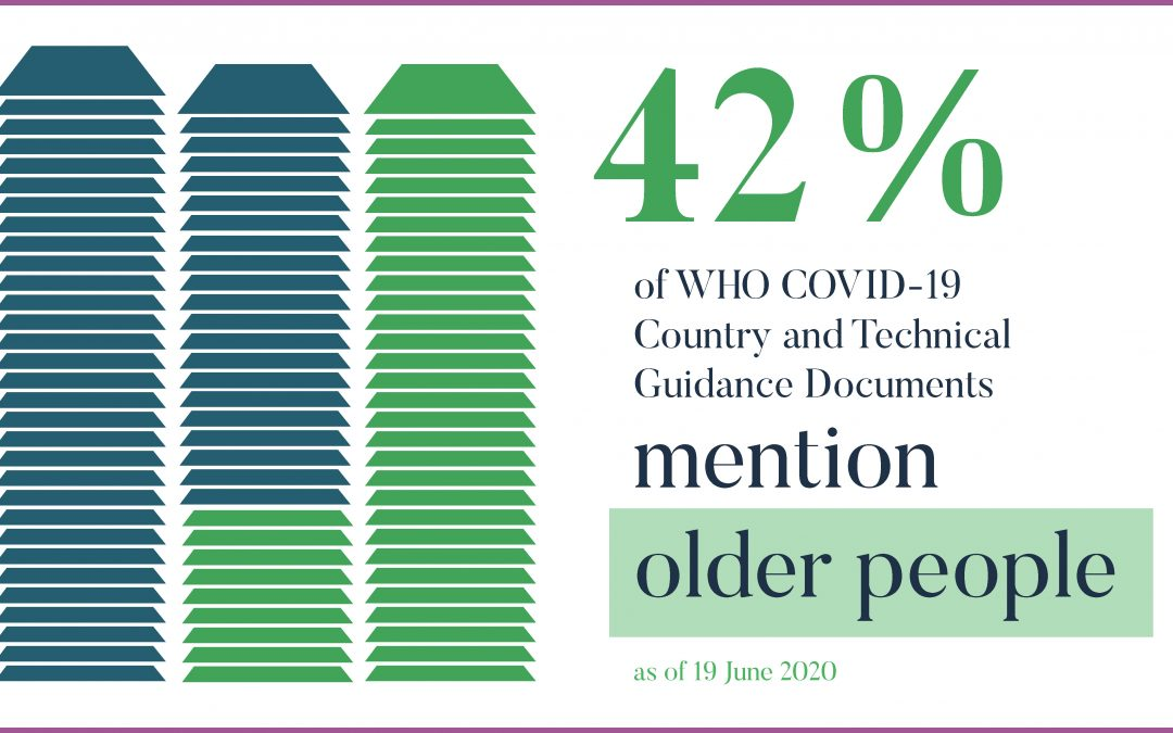 WHO Country and Technical Guidance – COVID-19: Update on Consideration of Older People