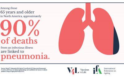 Pneumococcal Pneumonia:Worth the Shot